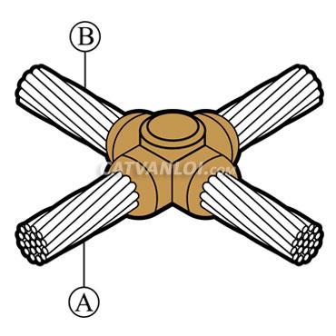 Mối nối hàn hóa nhiệt cáp với cáp CC4
