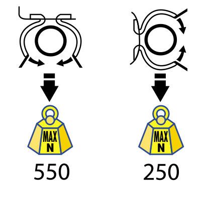 Tải trọng kẹp giữ ống thép luồn dây điện
