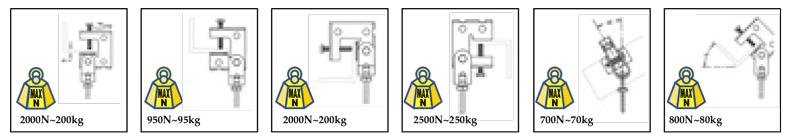 thử tải an toàn kẹp xà gồ an toàn HB2