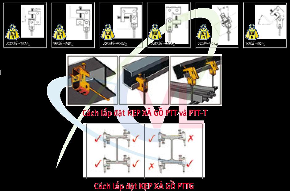 Cách lắp đặt kẹp xà gồ HB2 - Beam Clamp