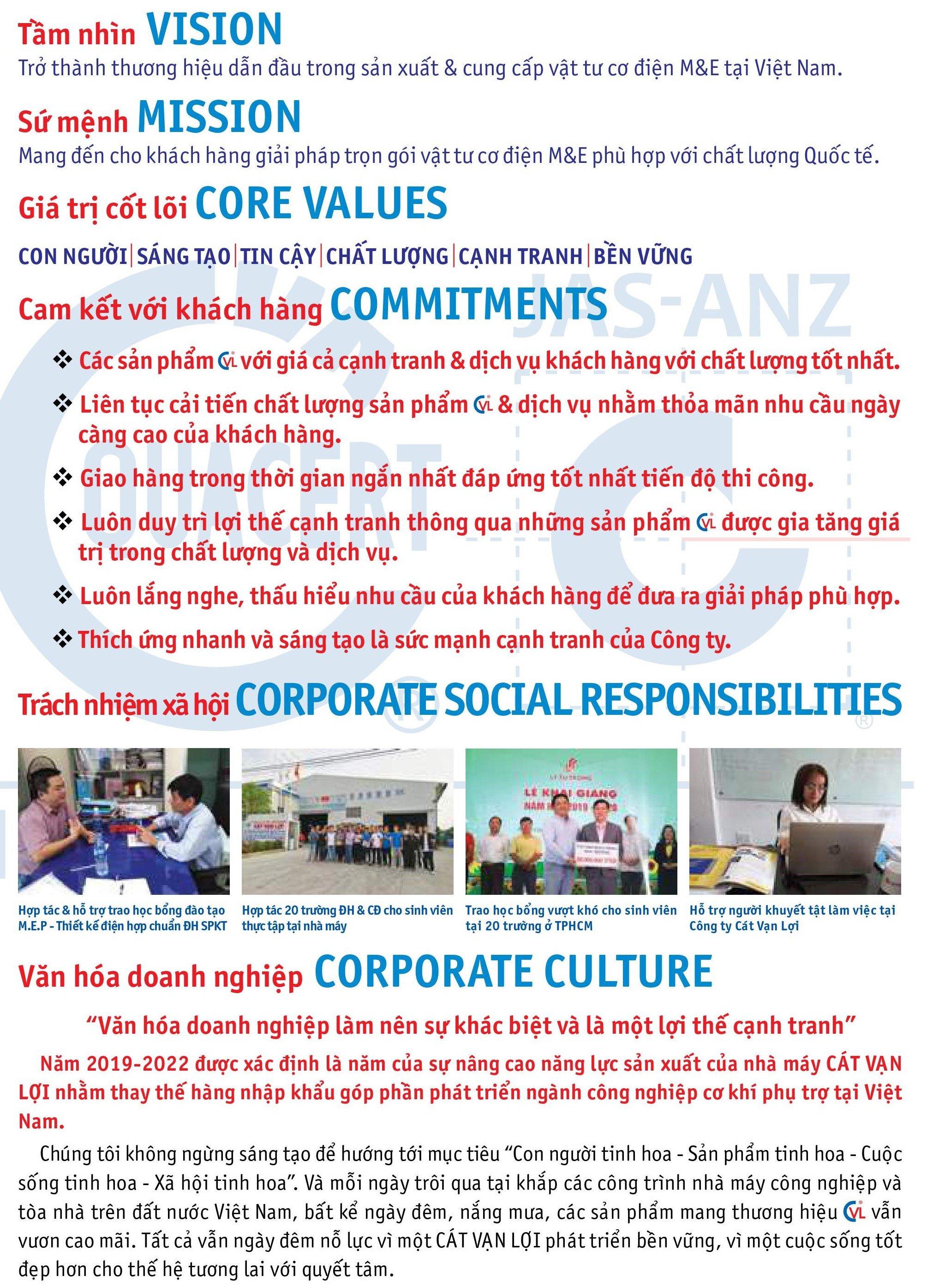 Văn hóa doanh nghiệp | CATVANLOI.COM