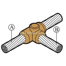 Mối nối hàn hóa nhiệt cáp với cáp CC2